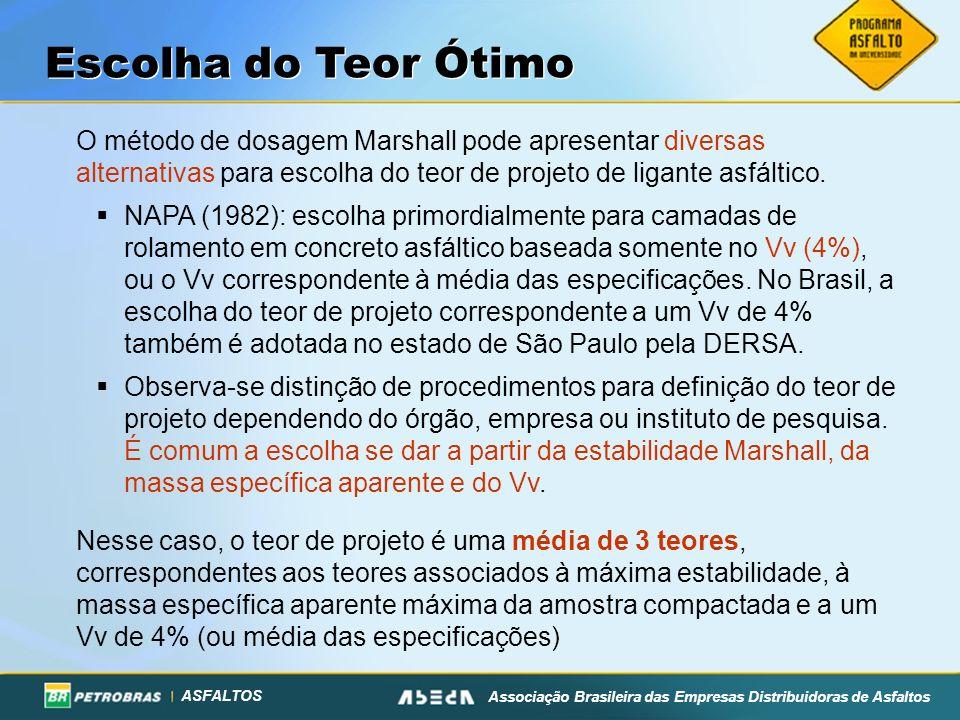 ASFALTOS Associação Brasileira das Empresas Distribuidoras de Asfaltos Escolha do Teor Ótimo O método de dosagem Marshall pode apresentar diversas alt