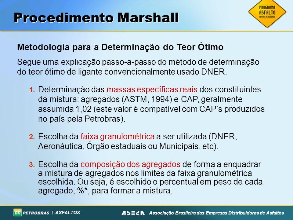 ASFALTOS Associação Brasileira das Empresas Distribuidoras de Asfaltos Com todos os valores dos parâmetros volumétricos e mecânicos determinados, são plotadas 6 curvas em função do teor de asfalto, que podem ser usadas na definição do teor de projeto Marshall
