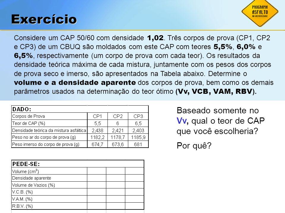 ASFALTOS Associação Brasileira das Empresas Distribuidoras de Asfaltos Considere um CAP 50/60 com densidade 1,02. Três corpos de prova (CP1, CP2 e CP3