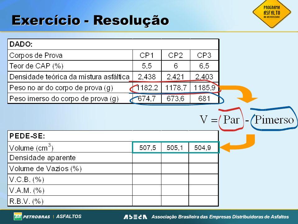 ASFALTOS Associação Brasileira das Empresas Distribuidoras de Asfaltos 507,5 505,1 504,9 Exercício - Resolução