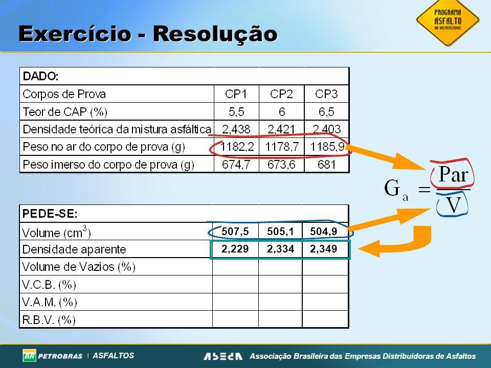 ASFALTOS Associação Brasileira das Empresas Distribuidoras de Asfaltos 507,5 505,1 504,9 2,229 2,334 2,349 Exercício - Resolução