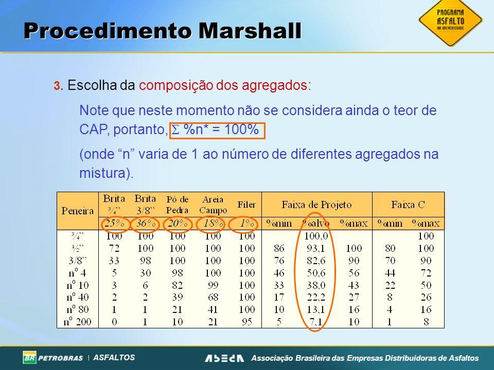 ASFALTOS Associação Brasileira das Empresas Distribuidoras de Asfaltos Escolha do Teor Ótimo O método de dosagem Marshall pode apresentar diversas alternativas para escolha do teor de projeto de ligante asfáltico.