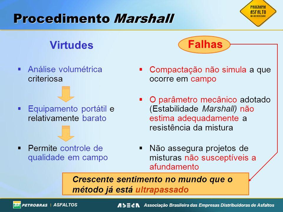 ASFALTOS Associação Brasileira das Empresas Distribuidoras de Asfaltos Procedimento Marshall Virtudes Análise volumétrica criteriosa Equipamento portá