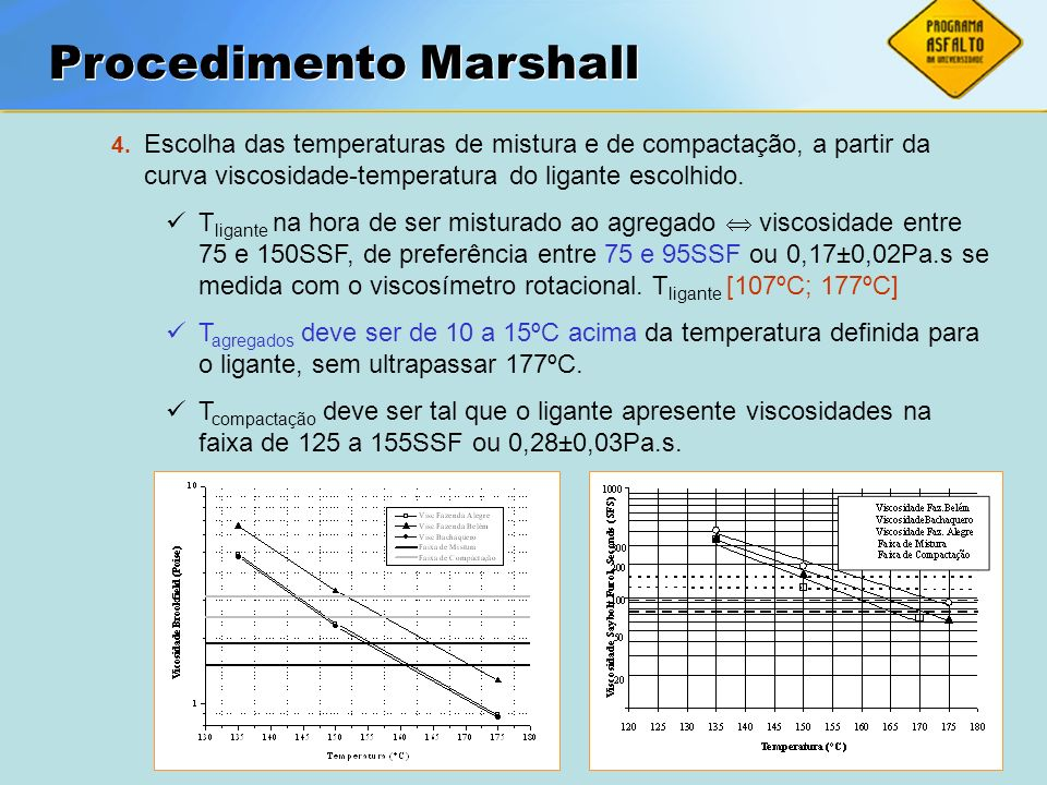 ASFALTOS Associação Brasileira das Empresas Distribuidoras de Asfaltos 4. Escolha das temperaturas de mistura e de compactação, a partir da curva visc