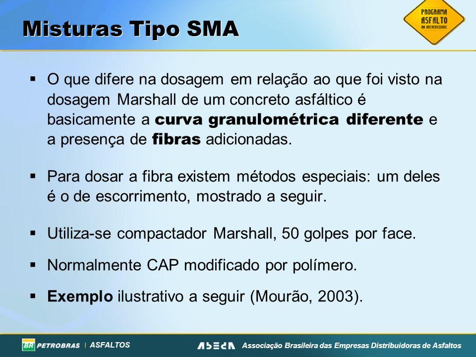 ASFALTOS Associação Brasileira das Empresas Distribuidoras de Asfaltos Misturas Tipo SMA O que difere na dosagem em relação ao que foi visto na dosage