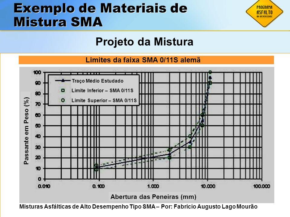 ASFALTOS Associação Brasileira das Empresas Distribuidoras de Asfaltos Exemplo de Materiais de Mistura SMA Projeto da Mistura Misturas Asfálticas de A