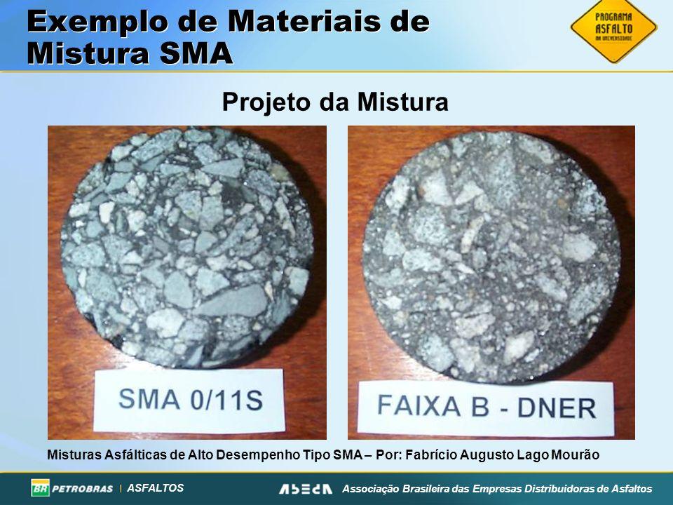 ASFALTOS Associação Brasileira das Empresas Distribuidoras de Asfaltos Misturas Asfálticas de Alto Desempenho Tipo SMA – Por: Fabrício Augusto Lago Mo