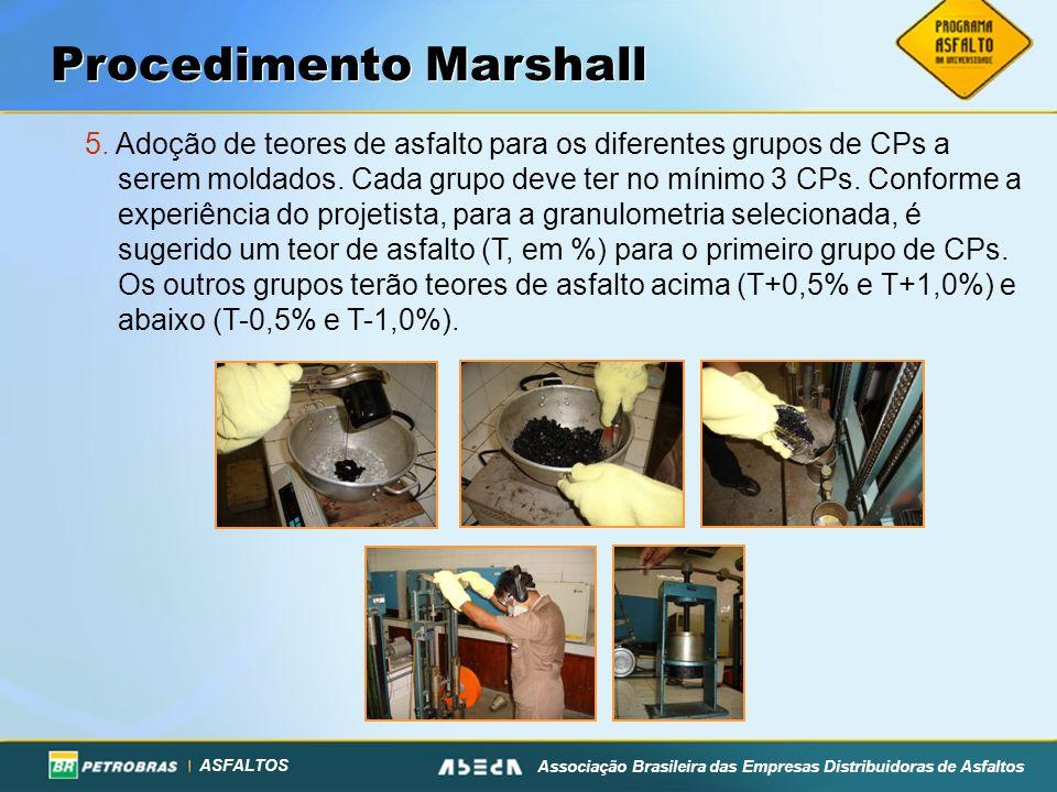 ASFALTOS Associação Brasileira das Empresas Distribuidoras de Asfaltos Procedimento Marshall 5. Adoção de teores de asfalto para os diferentes grupos