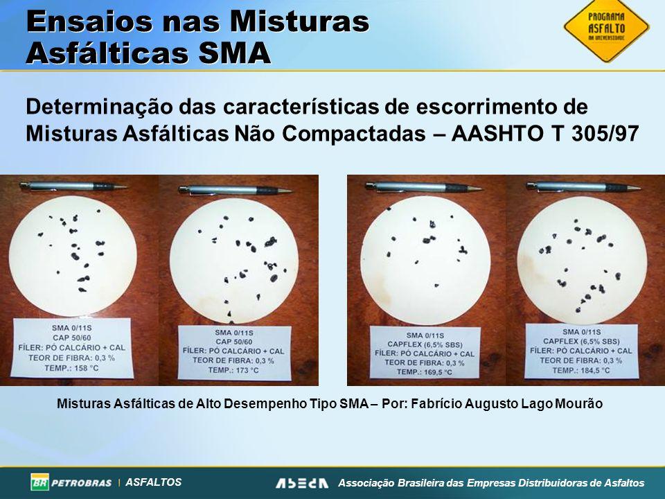 ASFALTOS Associação Brasileira das Empresas Distribuidoras de Asfaltos Determinação das características de escorrimento de Misturas Asfálticas Não Com