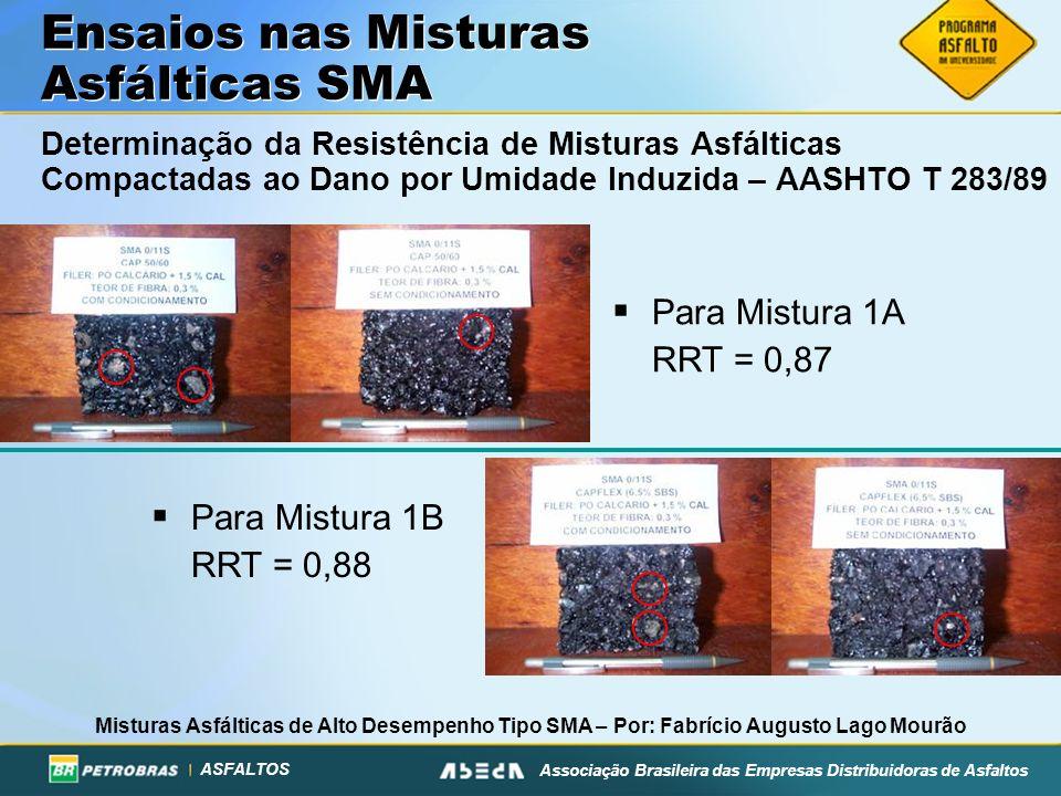 ASFALTOS Associação Brasileira das Empresas Distribuidoras de Asfaltos Determinação da Resistência de Misturas Asfálticas Compactadas ao Dano por Umid