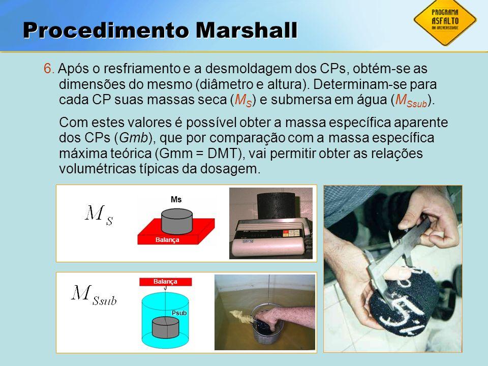 ASFALTOS Associação Brasileira das Empresas Distribuidoras de Asfaltos 6. Após o resfriamento e a desmoldagem dos CPs, obtém-se as dimensões do mesmo