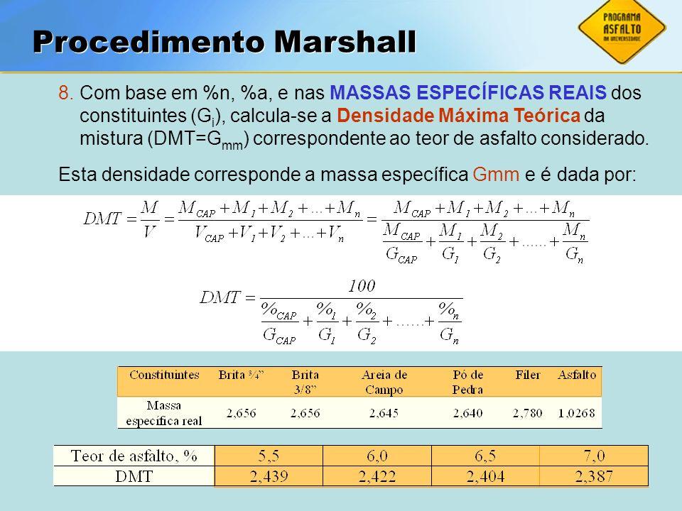 ASFALTOS Associação Brasileira das Empresas Distribuidoras de Asfaltos 8.Com base em %n, %a, e nas MASSAS ESPECÍFICAS REAIS dos constituintes (G i ),