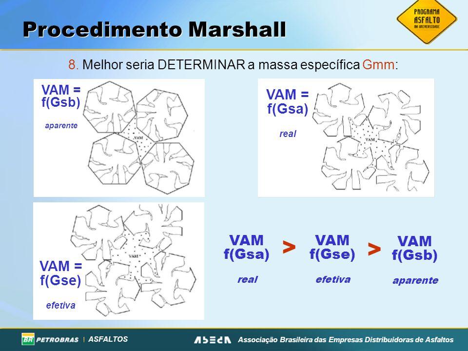ASFALTOS Associação Brasileira das Empresas Distribuidoras de Asfaltos 8. Melhor seria DETERMINAR a massa específica Gmm: Procedimento Marshall VAM =