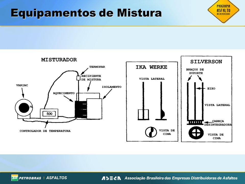 ASFALTOS Associação Brasileira das Empresas Distribuidoras de Asfaltos Equipamentos de Mistura