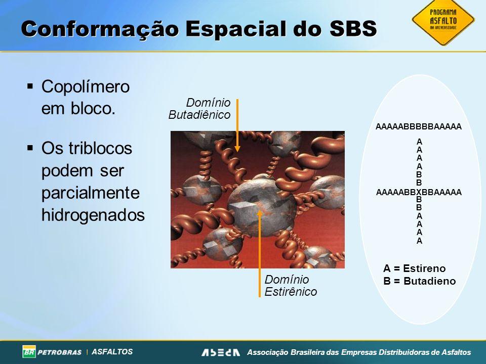 ASFALTOS Associação Brasileira das Empresas Distribuidoras de Asfaltos Conformação Espacial do SBS Copolímero em bloco.
