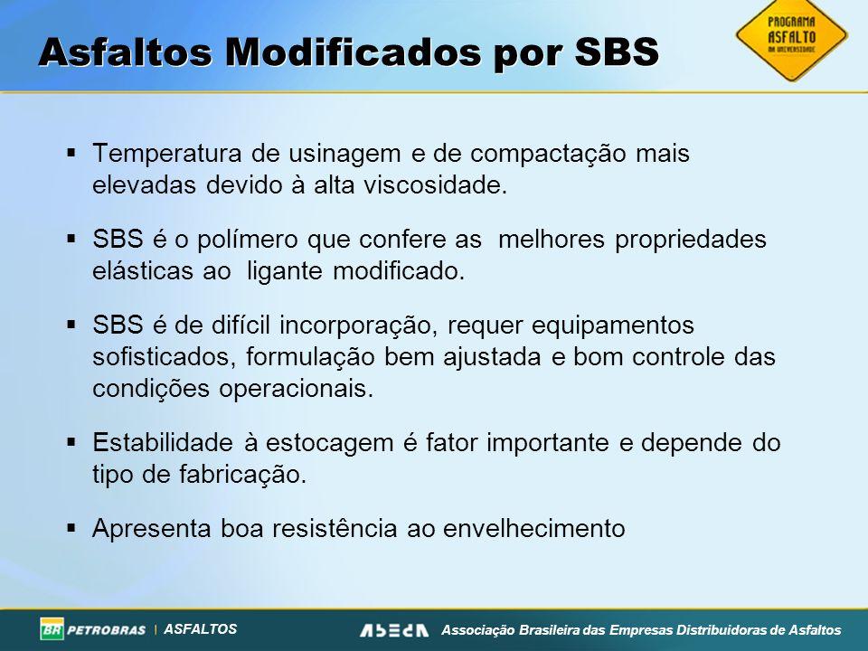 ASFALTOS Associação Brasileira das Empresas Distribuidoras de Asfaltos Asfaltos Modificados por SBS Temperatura de usinagem e de compactação mais elevadas devido à alta viscosidade.