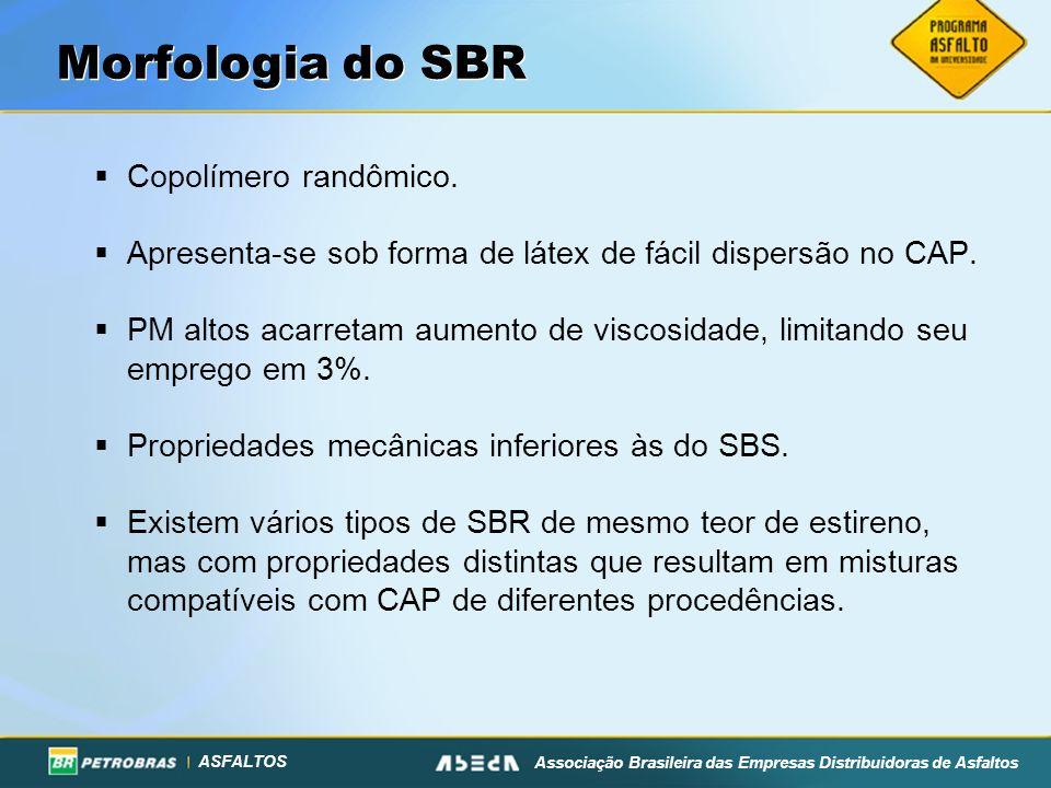 ASFALTOS Associação Brasileira das Empresas Distribuidoras de Asfaltos Morfologia do SBR Copolímero randômico.