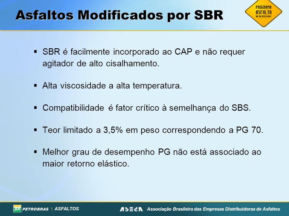 ASFALTOS Associação Brasileira das Empresas Distribuidoras de Asfaltos Asfaltos Modificados por SBR SBR é facilmente incorporado ao CAP e não requer agitador de alto cisalhamento.