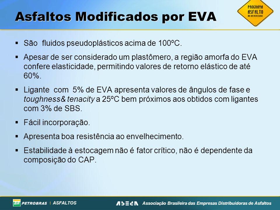 ASFALTOS Associação Brasileira das Empresas Distribuidoras de Asfaltos Asfaltos Modificados por EVA São fluidos pseudoplásticos acima de 100ºC.