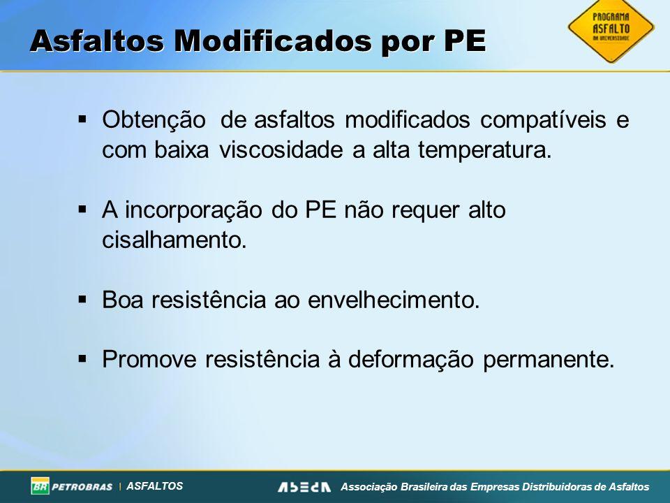 ASFALTOS Associação Brasileira das Empresas Distribuidoras de Asfaltos Asfaltos Modificados por PE Obtenção de asfaltos modificados compatíveis e com baixa viscosidade a alta temperatura.