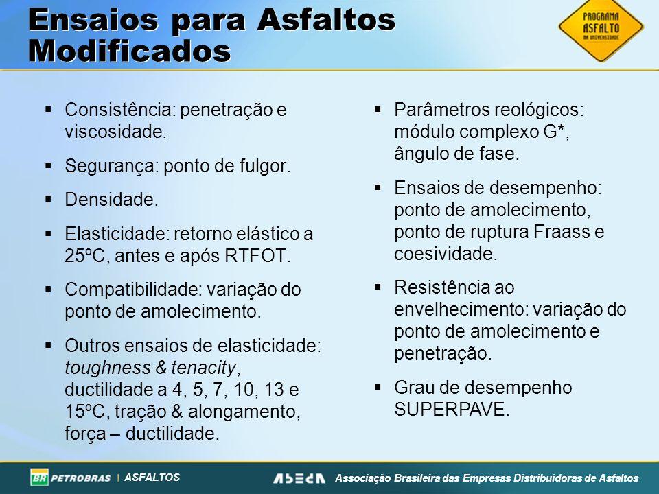 ASFALTOS Associação Brasileira das Empresas Distribuidoras de Asfaltos Ensaios para Asfaltos Modificados Consistência: penetração e viscosidade.
