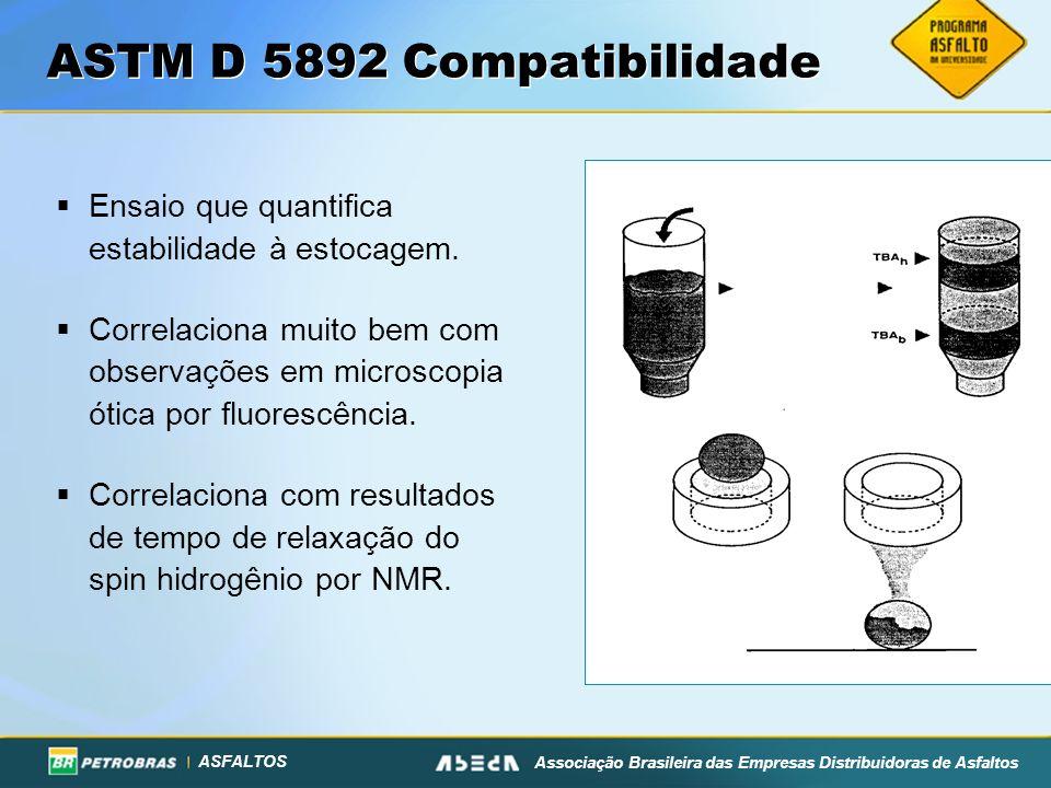 ASFALTOS Associação Brasileira das Empresas Distribuidoras de Asfaltos ASTM D 5892 Compatibilidade Ensaio que quantifica estabilidade à estocagem.