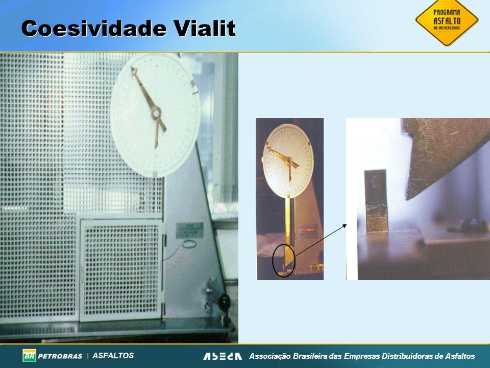 ASFALTOS Associação Brasileira das Empresas Distribuidoras de Asfaltos Coesividade Vialit