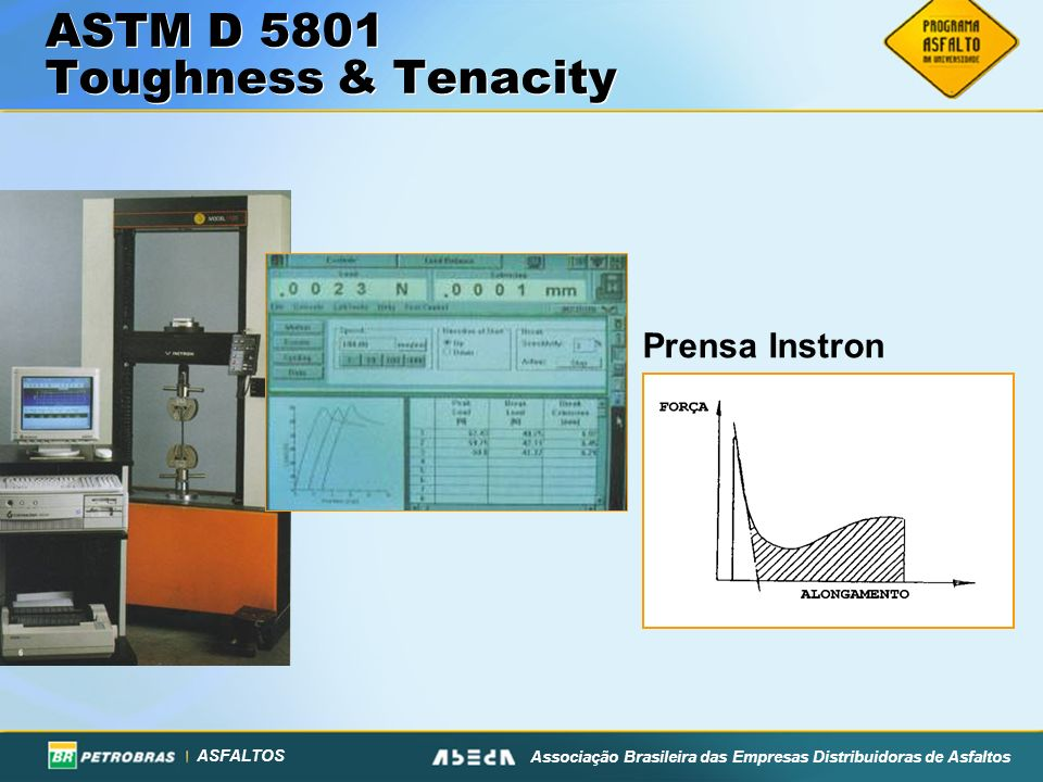 ASFALTOS Associação Brasileira das Empresas Distribuidoras de Asfaltos ASTM D 5801 Toughness & Tenacity Prensa Instron