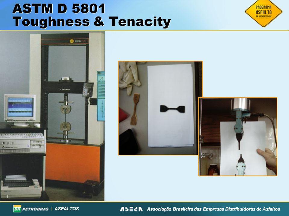 ASFALTOS Associação Brasileira das Empresas Distribuidoras de Asfaltos ASTM D 5801 Toughness & Tenacity