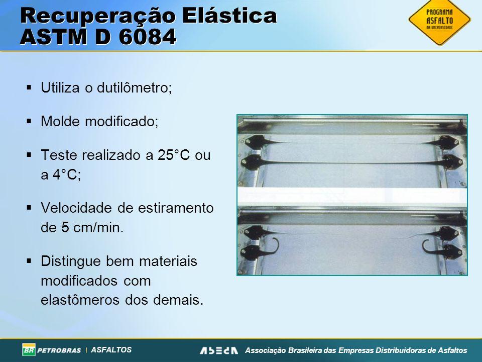 ASFALTOS Associação Brasileira das Empresas Distribuidoras de Asfaltos Recuperação Elástica ASTM D 6084 Utiliza o dutilômetro; Molde modificado; Teste realizado a 25°C ou a 4°C; Velocidade de estiramento de 5 cm/min.