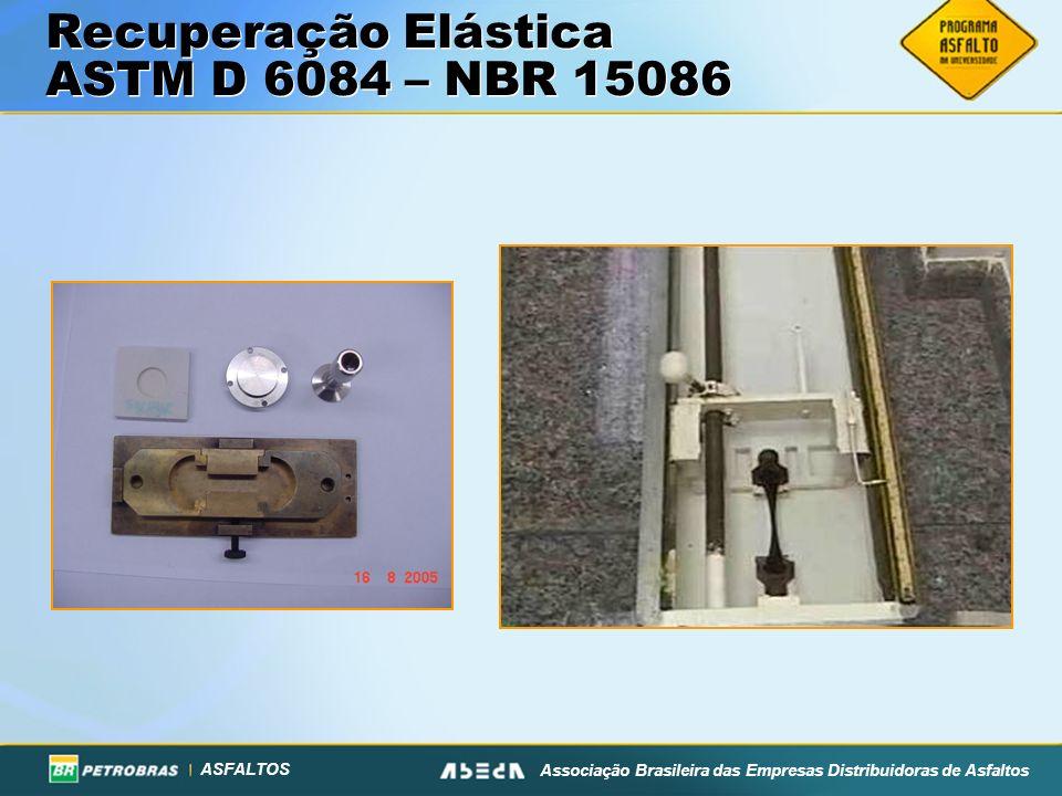 ASFALTOS Associação Brasileira das Empresas Distribuidoras de Asfaltos Recuperação Elástica ASTM D 6084 – NBR 15086