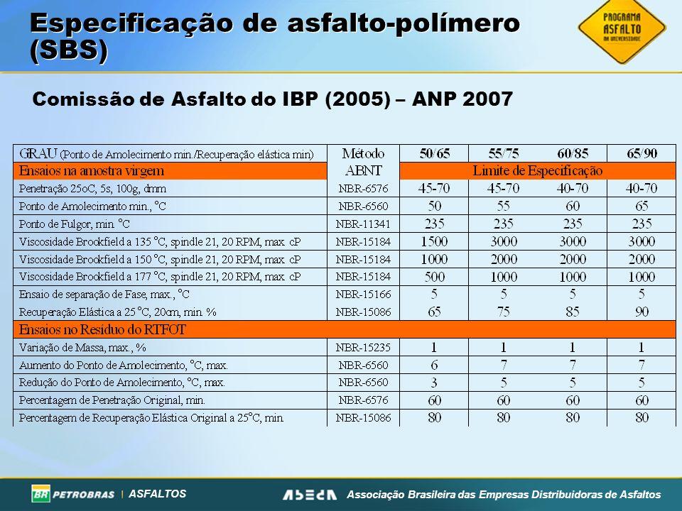 ASFALTOS Associação Brasileira das Empresas Distribuidoras de Asfaltos Especificação de asfalto-polímero (SBS) Comissão de Asfalto do IBP (2005) – ANP 2007