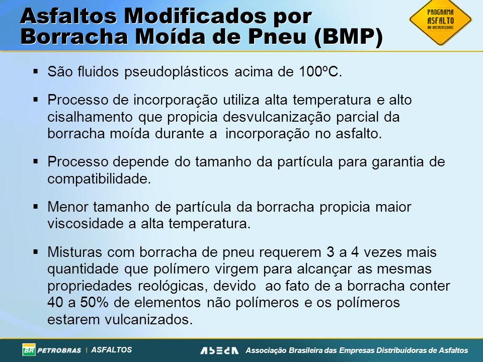 ASFALTOS Associação Brasileira das Empresas Distribuidoras de Asfaltos Asfaltos Modificados por Borracha Moída de Pneu (BMP) São fluidos pseudoplásticos acima de 100ºC.