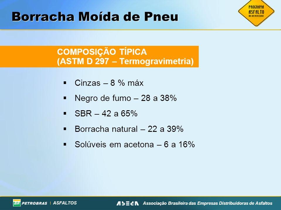 ASFALTOS Associação Brasileira das Empresas Distribuidoras de Asfaltos Borracha Moída de Pneu COMPOSIÇÃO TÍPICA (ASTM D 297 – Termogravimetria) Cinzas – 8 % máx Negro de fumo – 28 a 38% SBR – 42 a 65% Borracha natural – 22 a 39% Solúveis em acetona – 6 a 16%