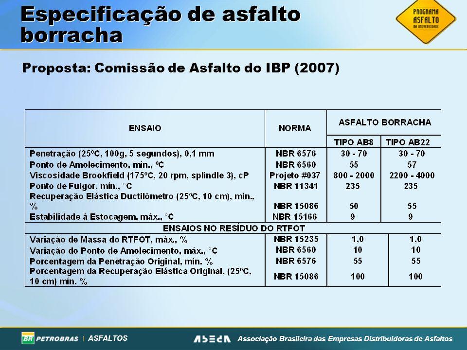 ASFALTOS Associação Brasileira das Empresas Distribuidoras de Asfaltos Especificação de asfalto borracha Proposta: Comissão de Asfalto do IBP (2007)