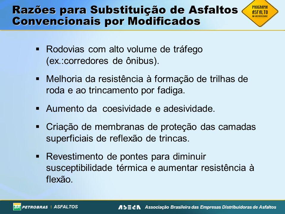 ASFALTOS Associação Brasileira das Empresas Distribuidoras de Asfaltos Razões para Substituição de Asfaltos Convencionais por Modificados Rodovias com alto volume de tráfego (ex.:corredores de ônibus).