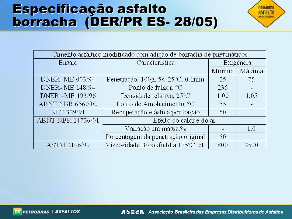 ASFALTOS Associação Brasileira das Empresas Distribuidoras de Asfaltos Especificação asfalto borracha (DER/PR ES- 28/05)