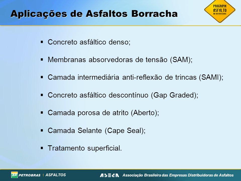 ASFALTOS Associação Brasileira das Empresas Distribuidoras de Asfaltos Aplicações de Asfaltos Borracha Concreto asfáltico denso; Membranas absorvedoras de tensão (SAM); Camada intermediária anti-reflexão de trincas (SAMI); Concreto asfáltico descontínuo (Gap Graded); Camada porosa de atrito (Aberto); Camada Selante (Cape Seal); Tratamento superficial.