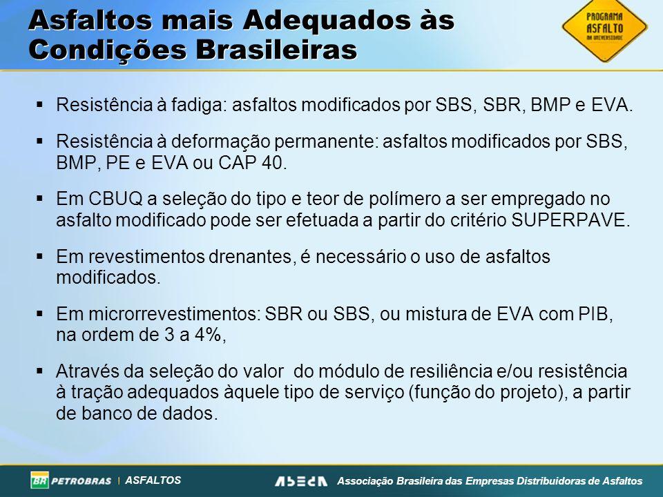 ASFALTOS Associação Brasileira das Empresas Distribuidoras de Asfaltos Asfaltos mais Adequados às Condições Brasileiras Resistência à fadiga: asfaltos modificados por SBS, SBR, BMP e EVA.