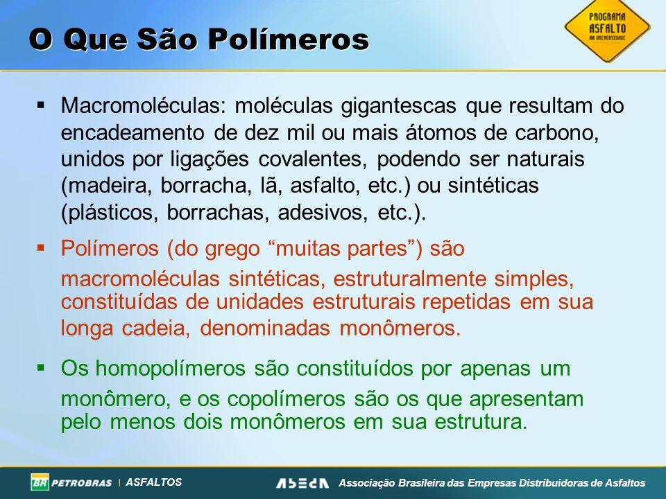 ASFALTOS Associação Brasileira das Empresas Distribuidoras de Asfaltos Modificação de CAP por acréscimo de borracha moída de pneu.