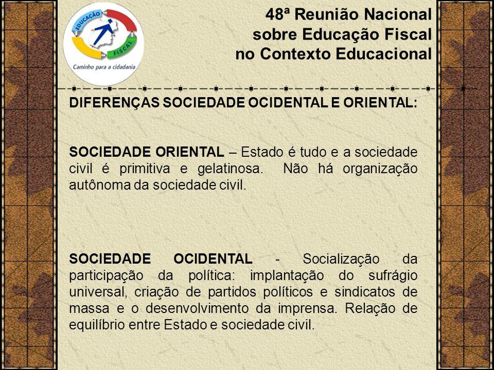 48ª Reunião Nacional sobre Educação Fiscal no Contexto Educacional DIFERENÇAS SOCIEDADE OCIDENTAL E ORIENTAL: SOCIEDADE ORIENTAL – Estado é tudo e a sociedade civil é primitiva e gelatinosa.
