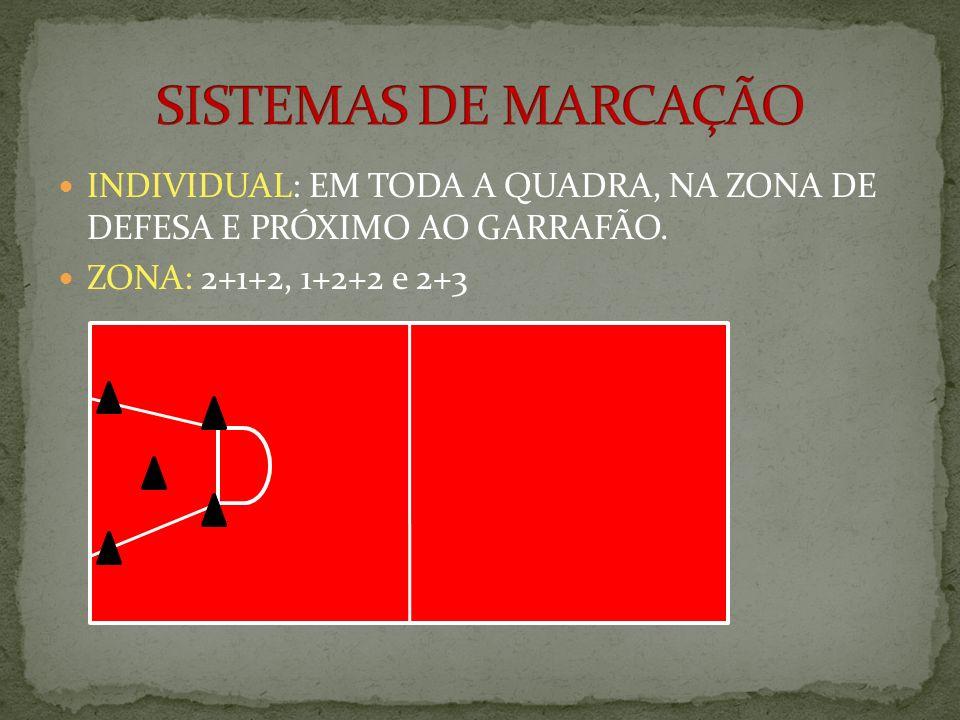 INDIVIDUAL: EM TODA A QUADRA, NA ZONA DE DEFESA E PRÓXIMO AO GARRAFÃO. ZONA: 2+1+2, 1+2+2 e 2+3