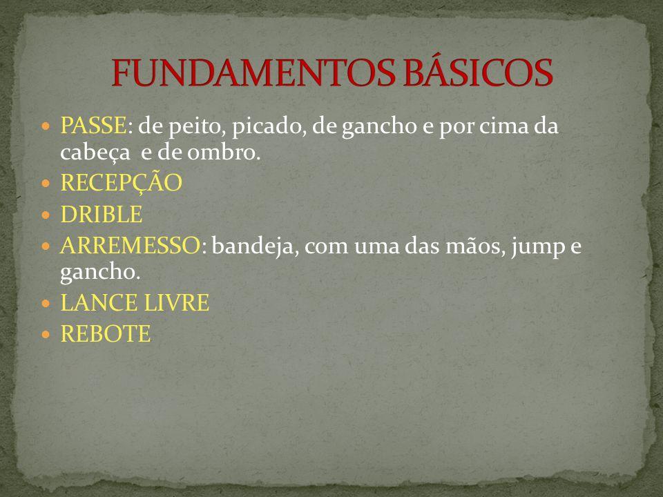 PASSE: de peito, picado, de gancho e por cima da cabeça e de ombro. RECEPÇÃO DRIBLE ARREMESSO: bandeja, com uma das mãos, jump e gancho. LANCE LIVRE R