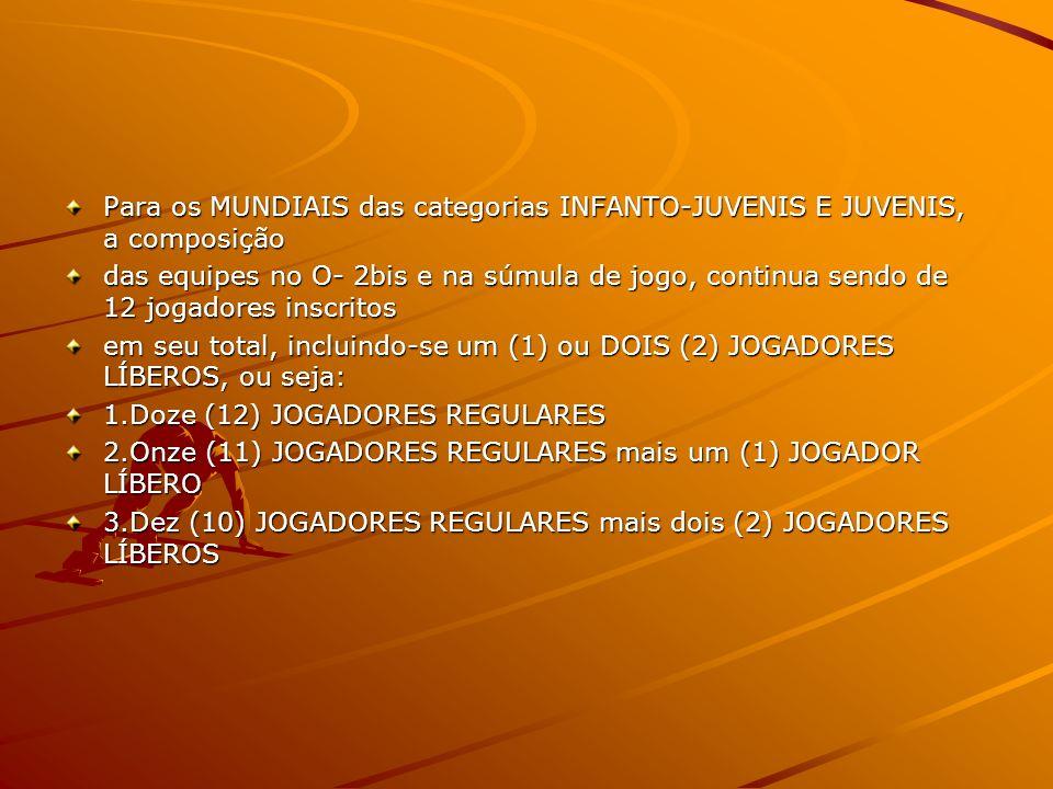 Para os MUNDIAIS das categorias INFANTO-JUVENIS E JUVENIS, a composição das equipes no O- 2bis e na súmula de jogo, continua sendo de 12 jogadores inscritos em seu total, incluindo-se um (1) ou DOIS (2) JOGADORES LÍBEROS, ou seja: 1.Doze (12) JOGADORES REGULARES 2.Onze (11) JOGADORES REGULARES mais um (1) JOGADOR LÍBERO 3.Dez (10) JOGADORES REGULARES mais dois (2) JOGADORES LÍBEROS