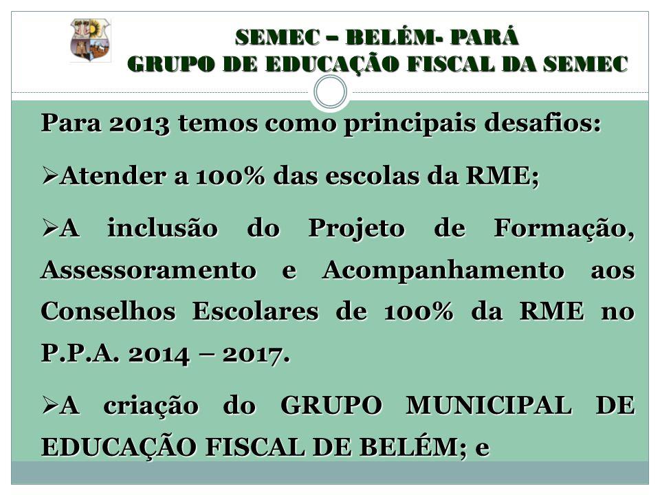 SEMEC – BELÉM- PARÁ GRUPO DE EDUCAÇÃO FISCAL DA SEMEC Para 2013 temos como principais desafios: Atender a 100% das escolas da RME; Atender a 100% das