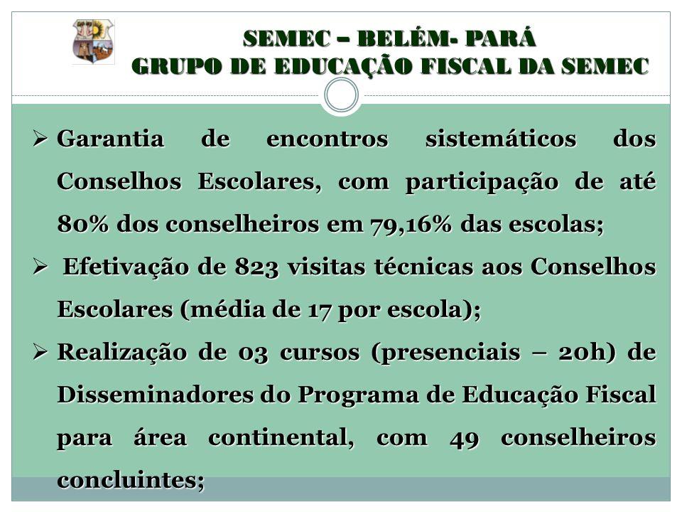 SEMEC – BELÉM- PARÁ GRUPO DE EDUCAÇÃO FISCAL DA SEMEC Garantia de encontros sistemáticos dos Conselhos Escolares, com participação de até 80% dos cons