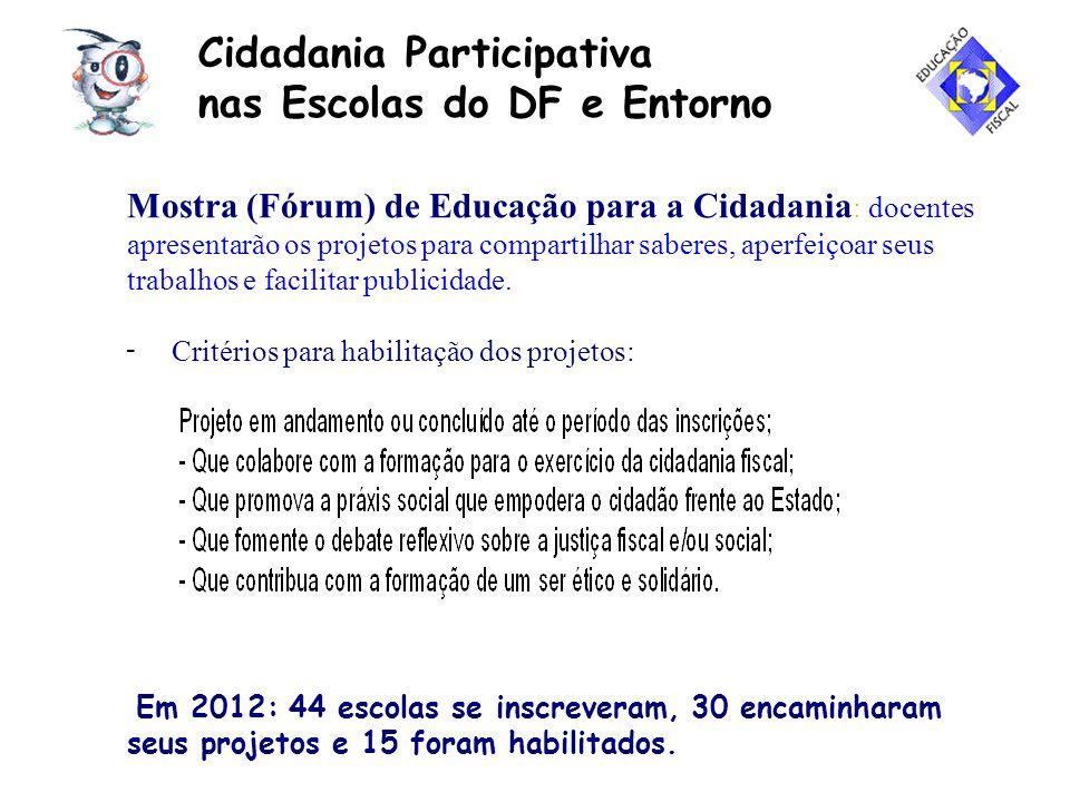 Cidadania Participativa nas Escolas do DF e Entorno Mostra (Fórum) de Educação para a Cidadania : docentes apresentarão os projetos para compartilhar