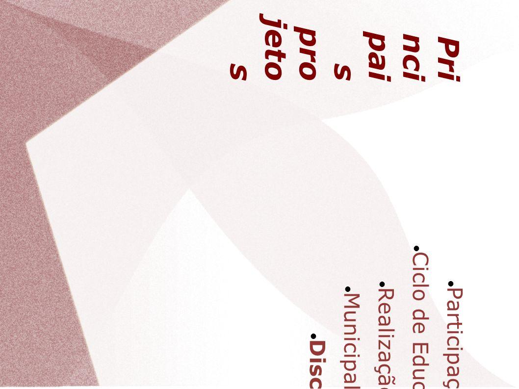 Pri nci pai s pro jeto s Participação em Feiras e Exposições Ciclo de Educação Fiscal para Conselheiros Realização Seminários em Conjunto Municipaliza