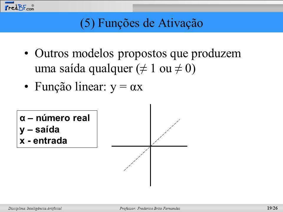 Professor: Frederico Brito Fernandes 19/26 Disciplina: Inteligência Artificial (5) Funções de Ativação Outros modelos propostos que produzem uma saída