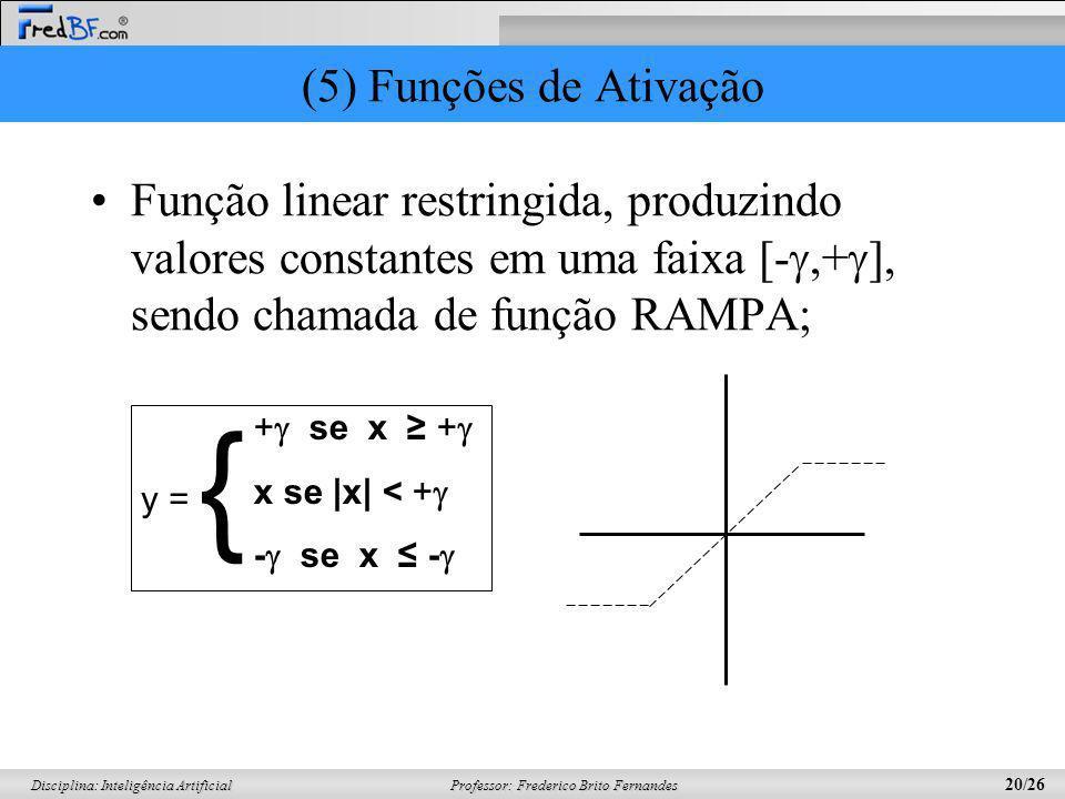 Professor: Frederico Brito Fernandes 20/26 Disciplina: Inteligência Artificial (5) Funções de Ativação Função linear restringida, produzindo valores c